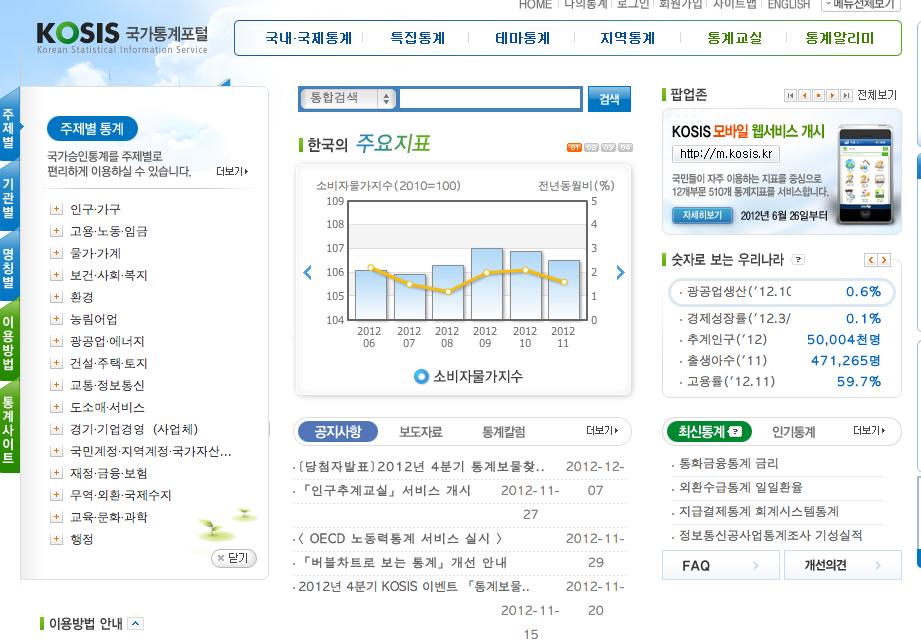 韓国の統計・データ・人物フロフィル・旬な話題などを探し、日本語で提供します。 イメージ1