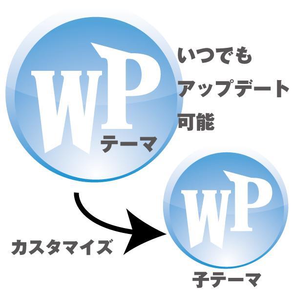 WordPressの子テーマを作成します テーマをカスタマイズする際には必須の設定です。
