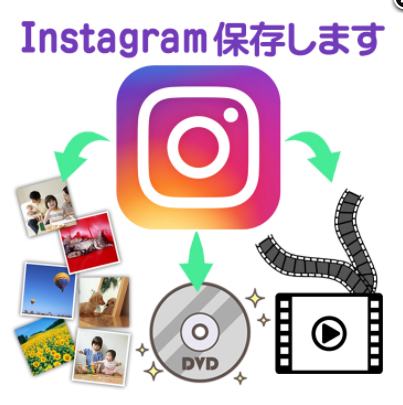 instagramのデータ、バックアップ作成します instagramの思い出を残したいあなたに