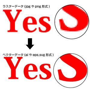 ロゴマーク(画像)を変換(ai eps)します イラストレーター(ai形式)での入稿を求められたら・・・