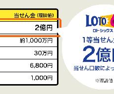ロト6 鑑定