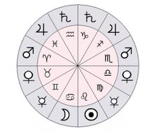 占星術であなたの性格や才能~恋愛傾向まで占います あなたの知らないあなたを探るお手伝いをします。