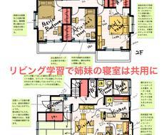 スッキリ暮らしやすい家具配置を2案+1ご提案します 新築・リフォーム・引っ越し・模様替えをご検討中の方におすすめ