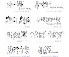 文字 変換 古代