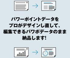 パワーポイントの資料データをプロがリデザインします 資料をプロがデザインし、編集可能なパワポデータで納品します