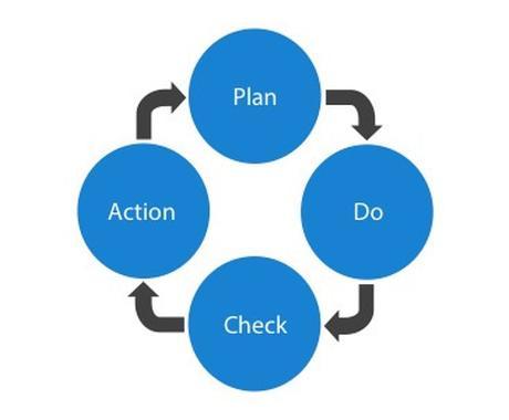 コロナ対策の助成金、融資の基本教えます 個人事業主の方必見。コロナ対策出来ることからやりましょう。 イメージ1
