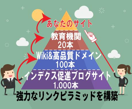 リンクピラミッドで被リンクサイト群part2します 教育機関20本リンクにwiki100本&インデクス1000本 イメージ1