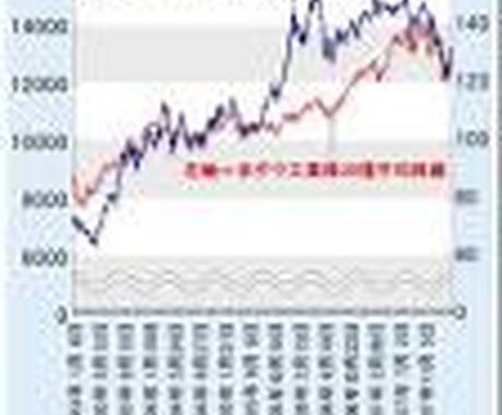1万円で始める株式! 株主優待で確実に得をする方法! イメージ1