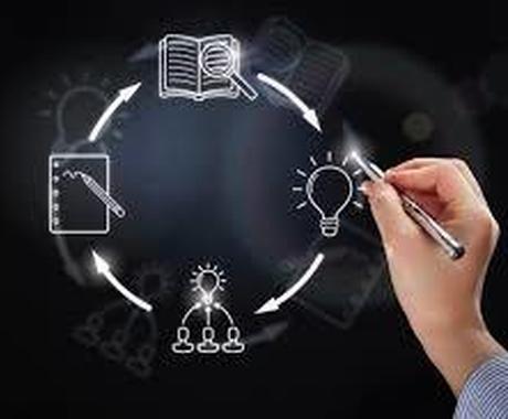 起業予定の学生が役立つ起業アイデア30個あげます 収益性のあるビジネスを探している起業家向け!! イメージ1