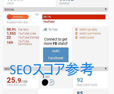 YoutubeのSEO対策します Youtubeバックリンクをほどこしアクセスアップを狙います イメージ1