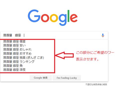 Google検索の候補にお店や商品名を表示させます Google検索からのお持ちのWEBサイトへの集客を集めます イメージ1
