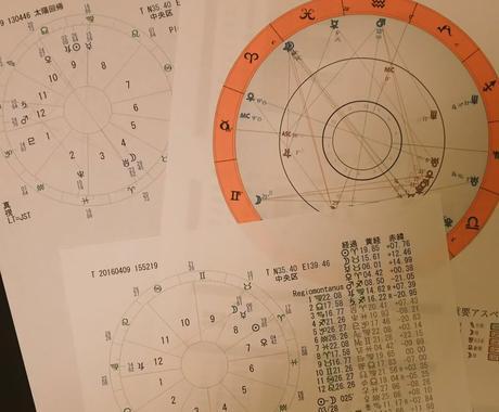 西洋占星術☆ホロスコープで出生図or相性図を読み解きます! イメージ1