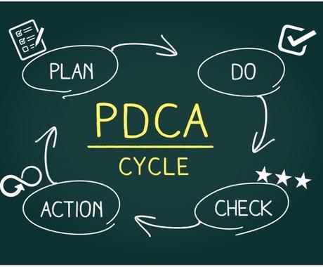 PDCAサイクルのコージィ高橋流回し方を教えます どんどん上昇サイクルに入っていきましょう! イメージ1