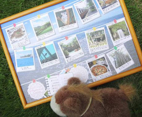 旅の思い出を、素敵なスクラップブックに変身させます ☆あなたの思い出を、ポラロイド写真風に☆ イメージ1