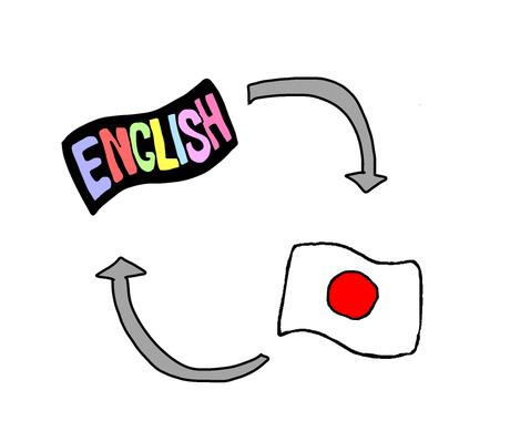 英日翻訳します 《某有名半導体企業通訳歴20年。丁寧な翻訳に自信があります》 イメージ1