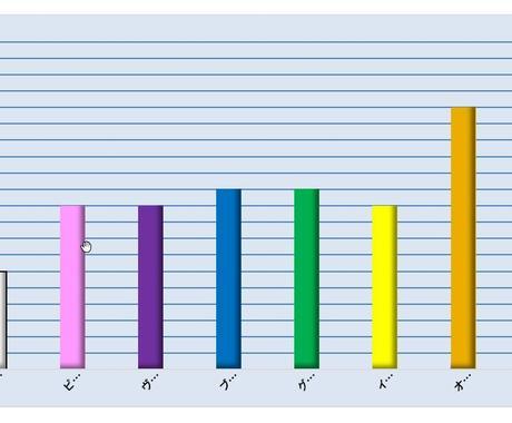 色を使った分析チャートでココロの中を見える化します 本来の自分を知ってお悩み・モヤモヤすっきり解決! イメージ1