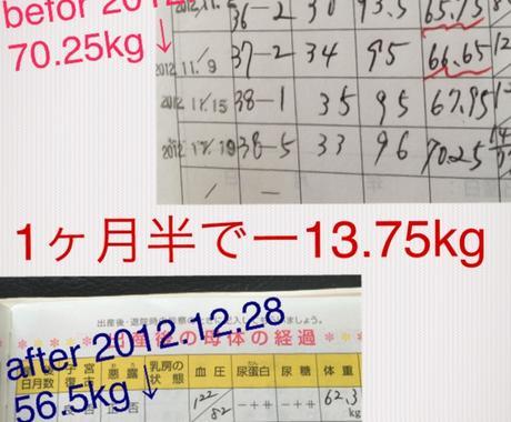 産後半年で25kgの減量に成功!簡単に減量できます! イメージ1