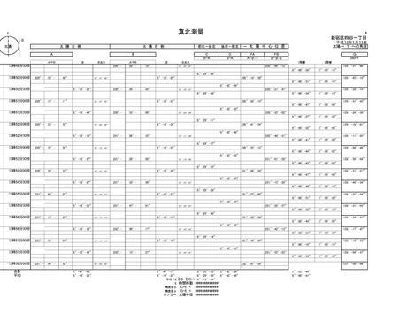 エクセルで 60進法 (真北観測簿) 角度計算表   イメージ1