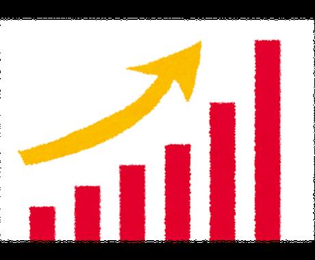 利益アップの改善策をご提案します これから事業を育てていきたい人に寄り添います イメージ1