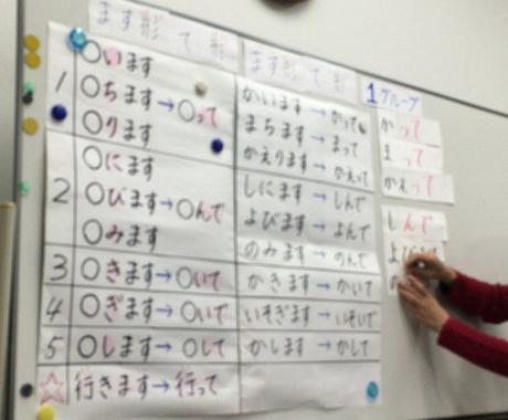 日本語の文をなおしてあげます メールとか問い合わせとかしたいが日本語が苦手な方 イメージ1