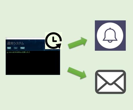 定期通知アプリの作成とカスタマイズをします LINE Notify、Eメールで定期通知 イメージ1