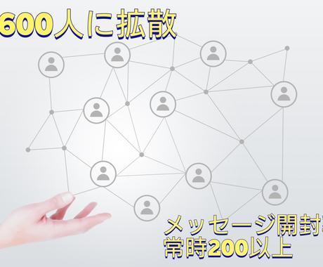 ライン公式アカウントで50人〜900人に拡散します ライン@でメッセージの一斉配信をし集客・宣伝・拡散します イメージ1