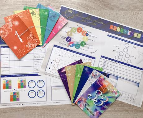 数秘&カラーのセッションをします 統計学からあなたの本質的な魅力を導きます イメージ1