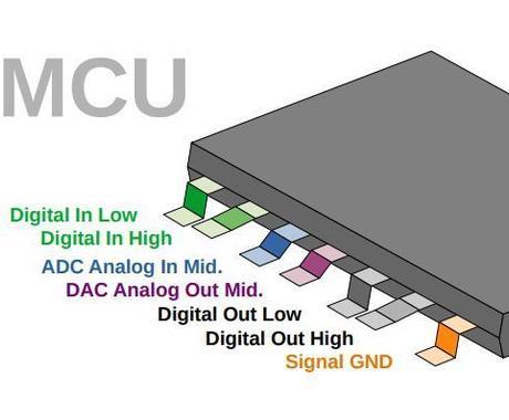 実験付き: PICマイコン活用のお手伝いをします PIC18Fシリーズ + MPLAB X + xc8 が得意 イメージ1