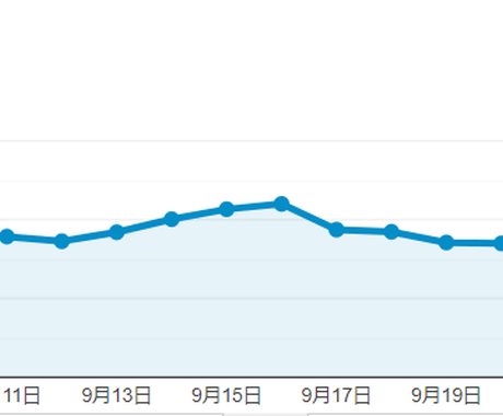 月間平均50万PVのサイトに広告を載せます ユーザー20万人・30代~50代の男性が80%です。 イメージ1