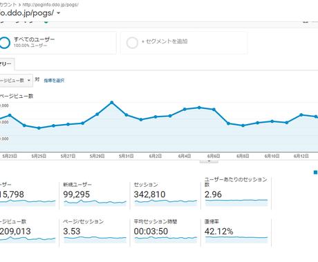 月間100万PVの競馬関連サイトに広告掲載します ※google検索月間400万回表示15万クリック イメージ1
