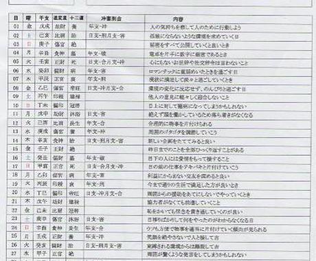 四柱推命開運カレンダー イメージ1