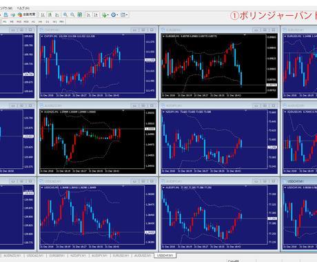 MT4サインをチャート背景色でお知らせします チャートの背景色が変わり、アラート中の通貨がまるわかり! イメージ1