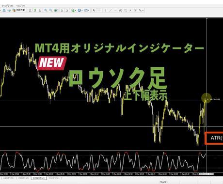 MT4用オリジナルインジケーター販売します 現在のロウソク足の上下幅をpipsで表示 イメージ1