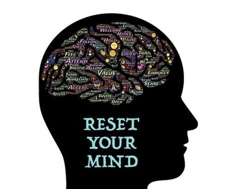 ネガティブ思考で混乱する脳内の負の思考を整えます ネガティブ思考で混乱する脳の中の不要な思考などを整理します イメージ1