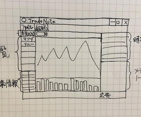 アイデアを形にする仕様書を作成させて頂きます エンジニアとの架け橋をさせて頂きます。 イメージ1