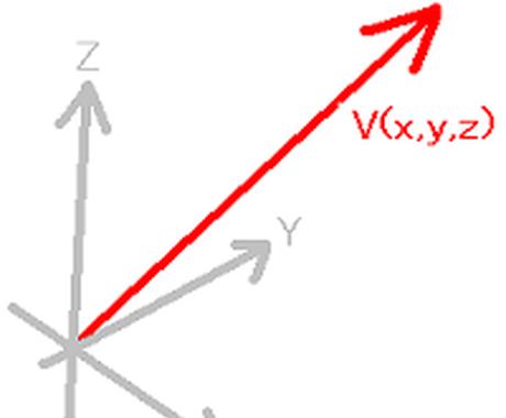 視点を変えたい方へ、新しいベクトルを提案します。 イメージ1