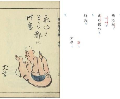 あなたが解読した古文書などの解読文を校正します 古文書に挑戦しているが、分からない文字がある方へ イメージ1