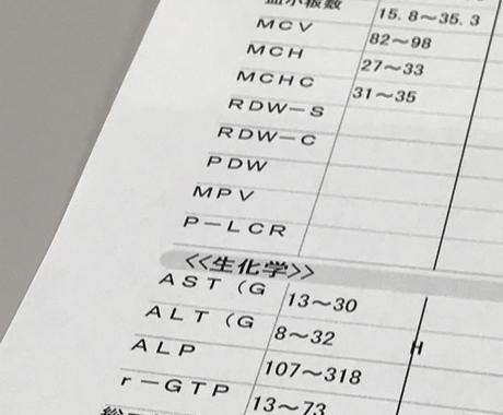 病院の血液・尿検査データをわかりやすく解説します 病院でもらう検査データの意味がわからない方へ イメージ1