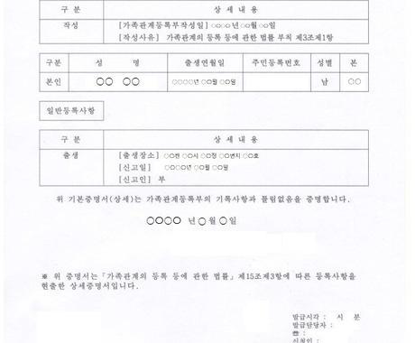 韓国語・日本語の書類どちらも翻訳します 手紙・証明書・手続書類など少量なら即日対応も可能。(要相談) イメージ1