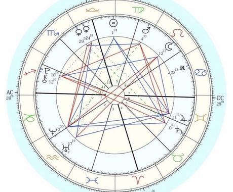 西洋占星術による更に詳しい使命鑑定をします 自分らしい生き方、本当の自分を見つけるオリジナル鑑定 イメージ1
