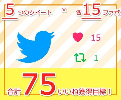 ツイッターのにぎわいをお手伝いします 計5つのツイートを宣伝、各15ファボUP目指して拡散! イメージ1