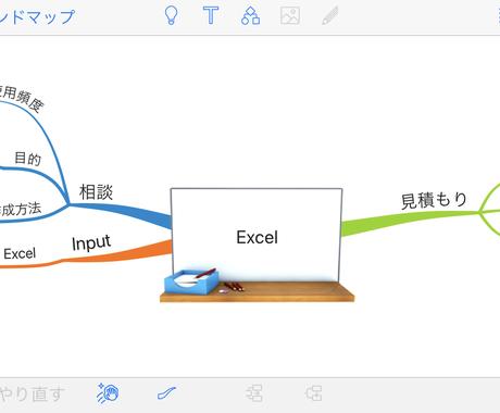 ExcelVBAで作業効率化のお手伝いをします お客様の要望から認識齟齬のない仕様を作り出します。 イメージ1