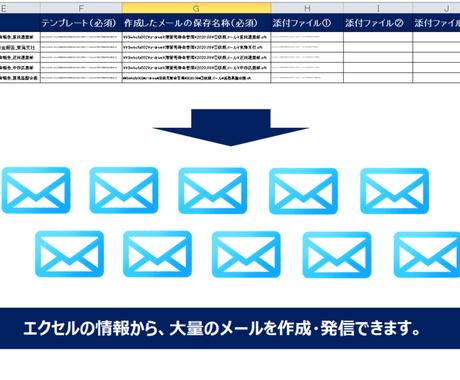 大量のメール作成・発信の自動化ツールを提供します 大量のメール(outlook)作成・発信作業を完全自動化!! イメージ1