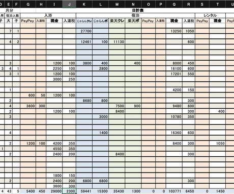 Excelをやよいインポート用に自動変更します 初心者です。みなさんと一緒に成長していきたいです。 イメージ1