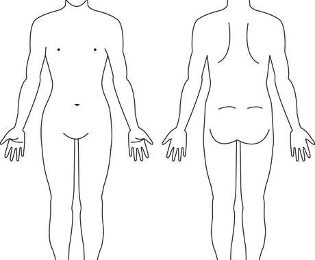 ダウジングで健康チェックします 体の各パーツのエネルギー状態を0~100の数値で表します イメージ1