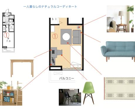 お部屋の家具の選定、レイアウトします インテリアコーディネーターによる家具プラン作成! イメージ1