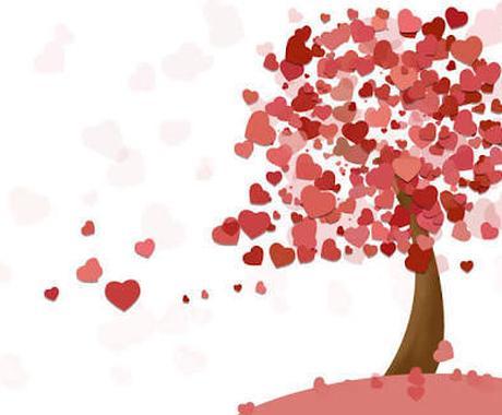 恋愛メール、LINEについて添削します メッセージのやりとりに悩むあなたへ イメージ1