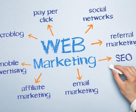簡単なウェブマーケティングのご相談受けます ウェブを活用した販促活動など気軽に相談したい方向けです。 イメージ1