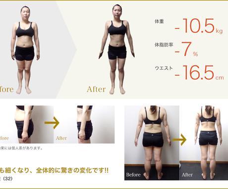 2ヶ月で−10キロ痩せるメニューを作成します 絶対に痩せたいと思っている方に イメージ1