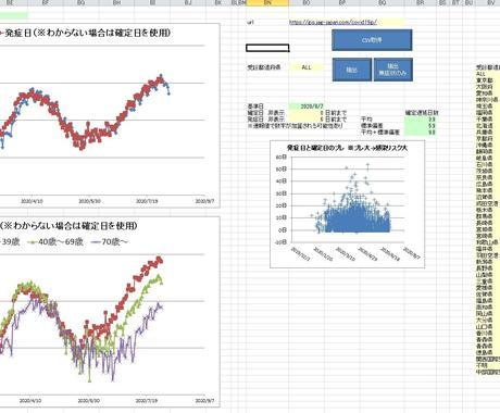 エクセル作業のマクロによる自動化をサポートします ユーザ目線でシンプルでわかり易いマクロをご提供(コード開示) イメージ1